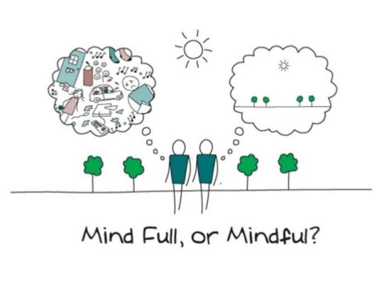 adhd and meditation