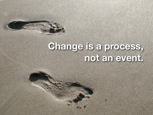 adhd change takes time